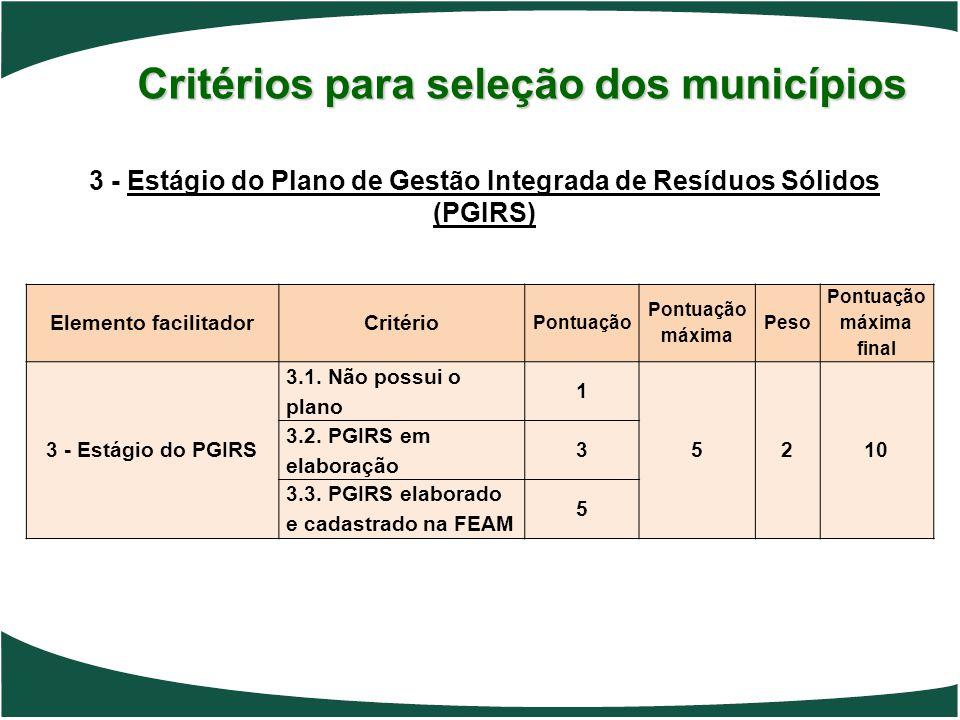 Critérios para seleção dos municípios 3 - Estágio do Plano de Gestão Integrada de Resíduos Sólidos (PGIRS) Elemento facilitadorCritério Pontuação Pont