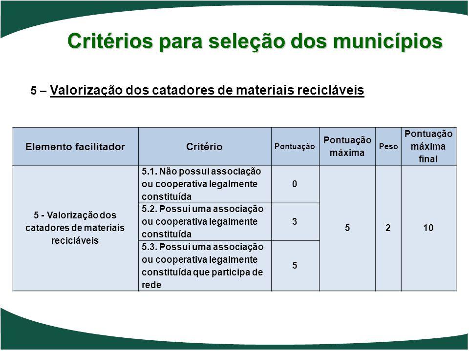 Critérios para seleção dos municípios 5 – Valorização dos catadores de materiais recicláveis Elemento facilitadorCritério Pontuação Pontuação máxima P