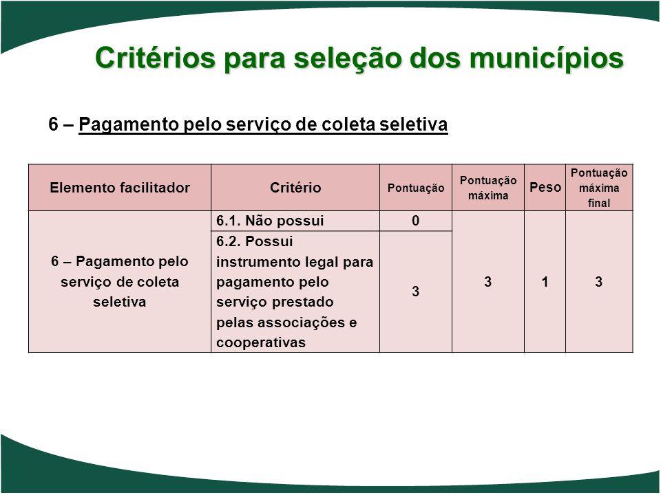 Critérios para seleção dos municípios 6 – Pagamento pelo serviço de coleta seletiva Elemento facilitadorCritério Pontuação Pontuação máxima Peso Pontu