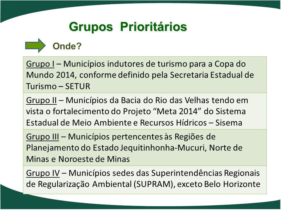 Grupos Prioritários Grupo I – Municípios indutores de turismo para a Copa do Mundo 2014, conforme definido pela Secretaria Estadual de Turismo – SETUR