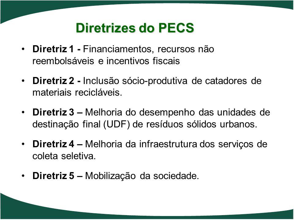 Diretrizes do PECS Diretrizes do PECS Diretriz 1 - Financiamentos, recursos não reembolsáveis e incentivos fiscais Diretriz 2 - Inclusão sócio-produti