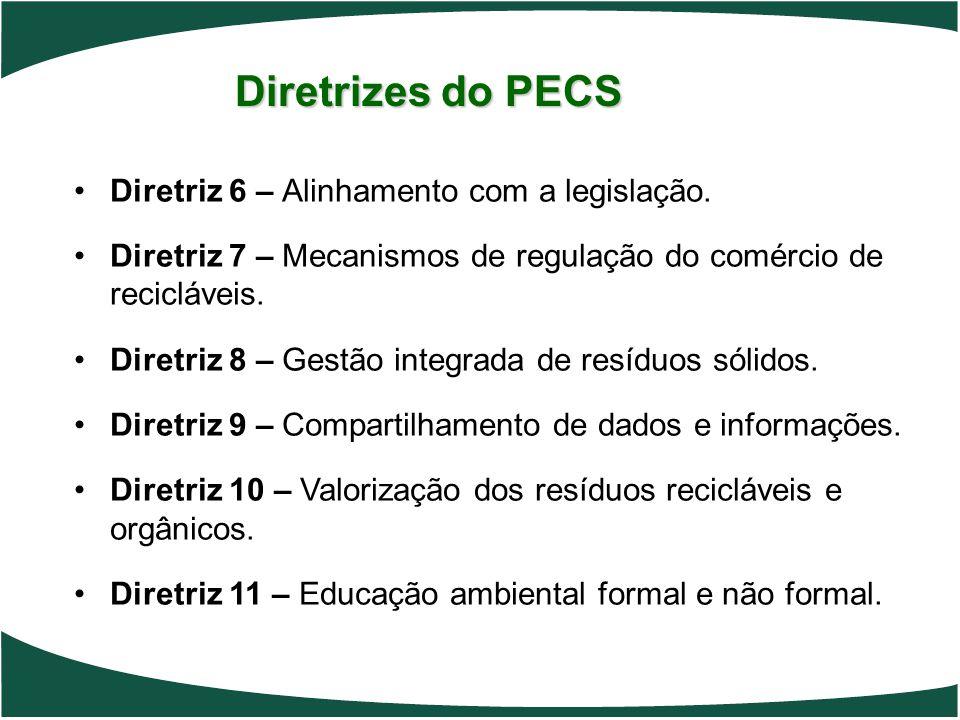 Diretrizes do PECS Diretriz 6 – Alinhamento com a legislação. Diretriz 7 – Mecanismos de regulação do comércio de recicláveis. Diretriz 8 – Gestão int
