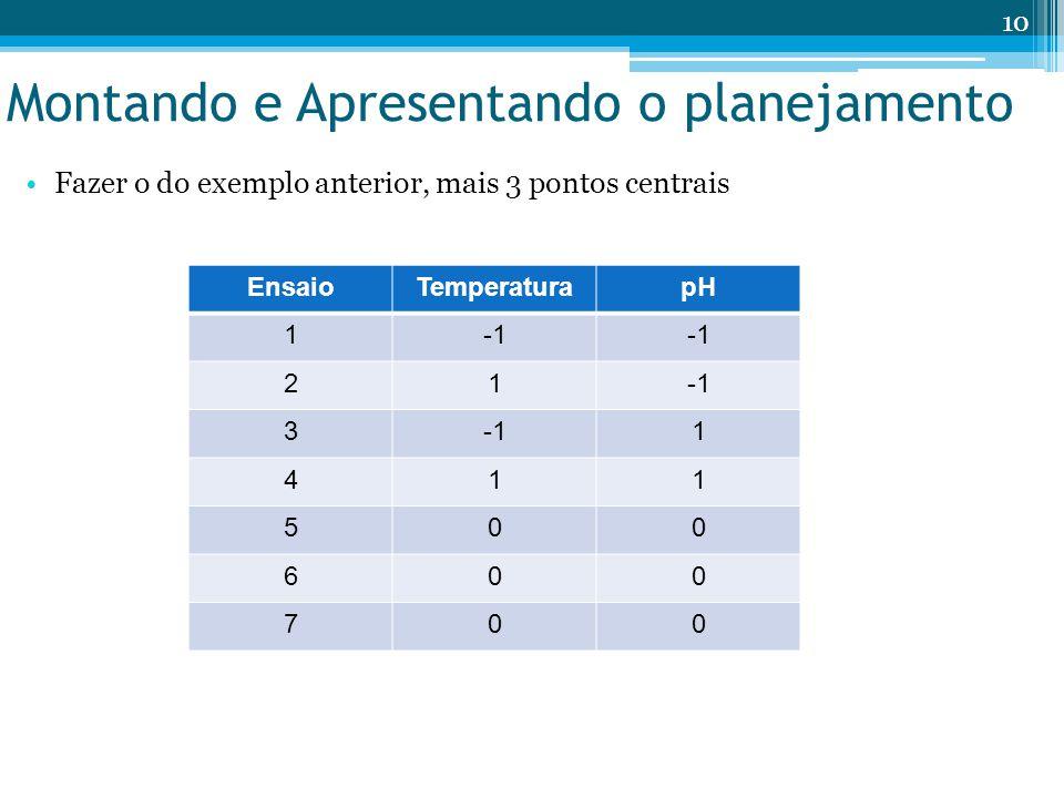 Montando e Apresentando o planejamento Fazer o do exemplo anterior, mais 3 pontos centrais EnsaioTemperaturapH 1 21 3 1 411 500 600 700 10
