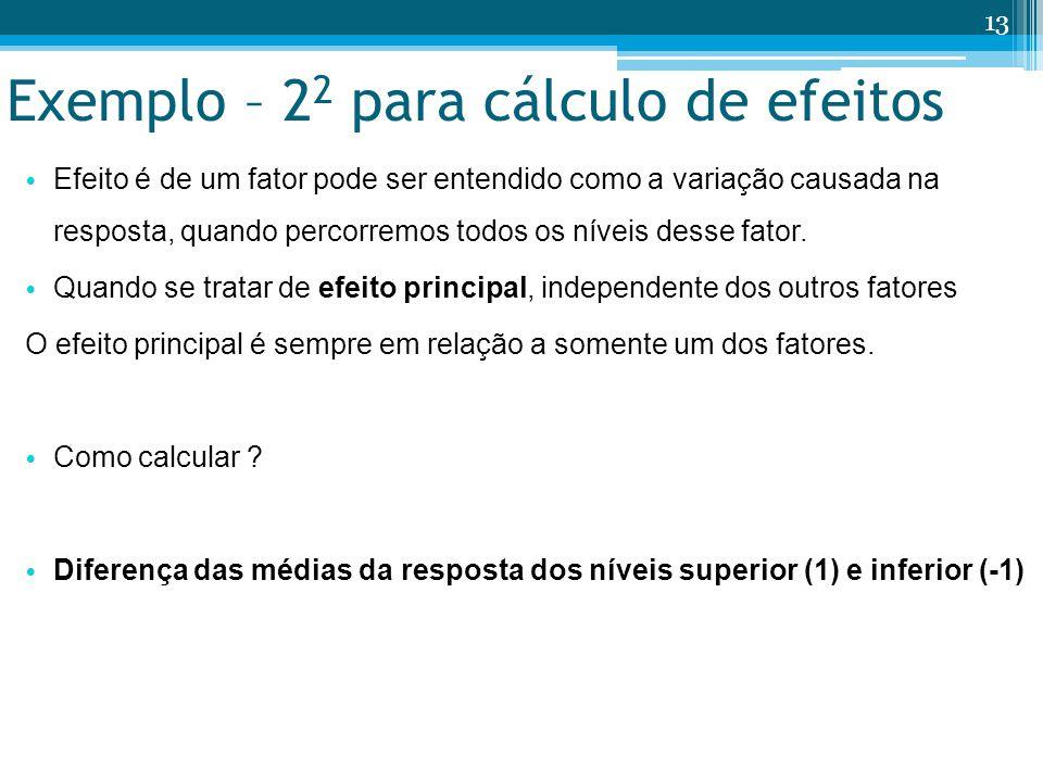 Exemplo – 2 2 para cálculo de efeitos Efeito é de um fator pode ser entendido como a variação causada na resposta, quando percorremos todos os níveis desse fator.