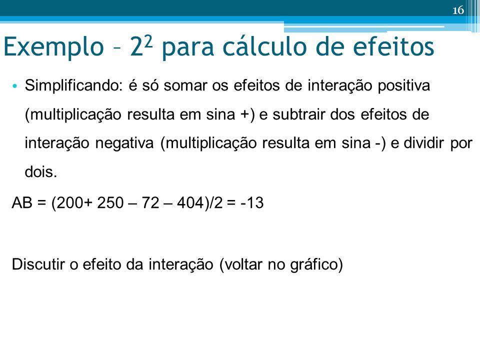 Exemplo – 2 2 para cálculo de efeitos Simplificando: é só somar os efeitos de interação positiva (multiplicação resulta em sina +) e subtrair dos efeitos de interação negativa (multiplicação resulta em sina -) e dividir por dois.