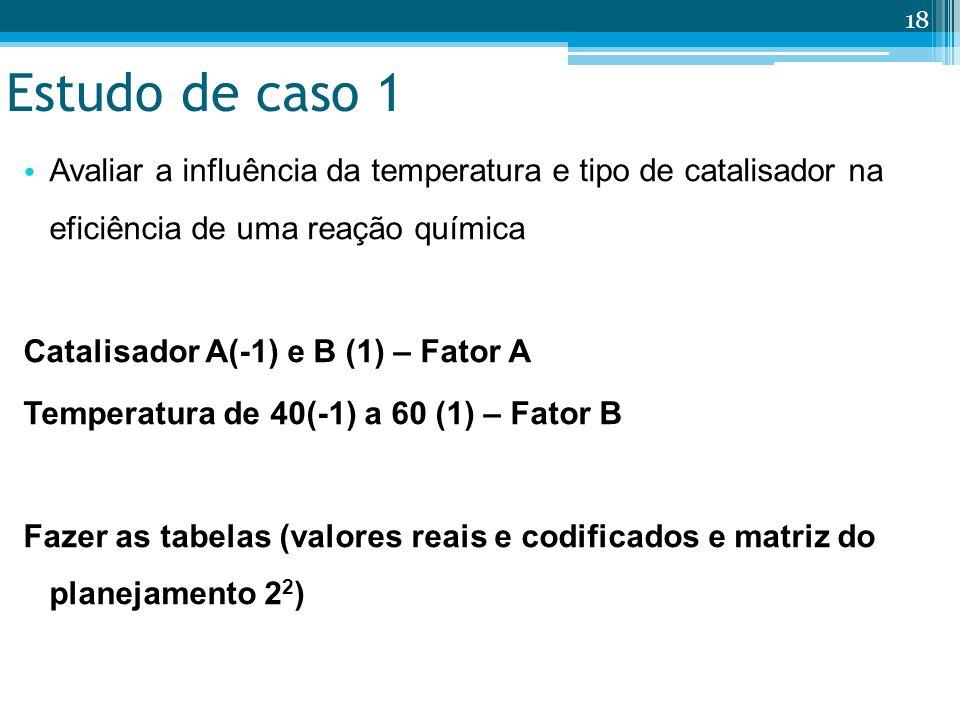 Estudo de caso 1 Avaliar a influência da temperatura e tipo de catalisador na eficiência de uma reação química Catalisador A(-1) e B (1) – Fator A Temperatura de 40(-1) a 60 (1) – Fator B Fazer as tabelas (valores reais e codificados e matriz do planejamento 2 2 ) 18