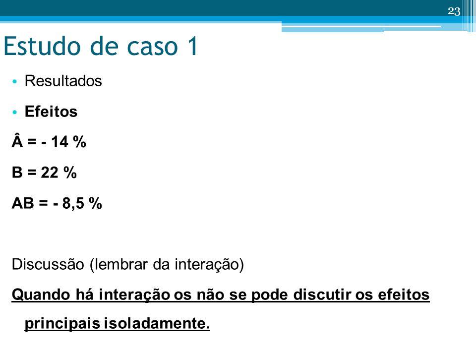 Estudo de caso 1 Resultados Efeitos = - 14 % B = 22 % AB = - 8,5 % Discussão (lembrar da interação) Quando há interação os não se pode discutir os e