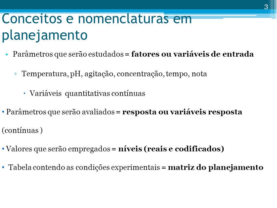 Conceitos e nomenclaturas em planejamento Parâmetros que serão estudados = fatores ou variáveis de entrada Temperatura, pH, agitação, concentração, te