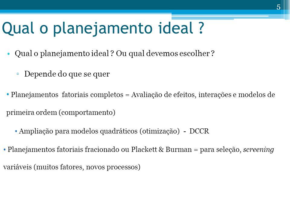 Qual o planejamento ideal ? Qual o planejamento ideal ? Ou qual devemos escolher ? Depende do que se quer Planejamentos fatoriais completos = Avaliaçã