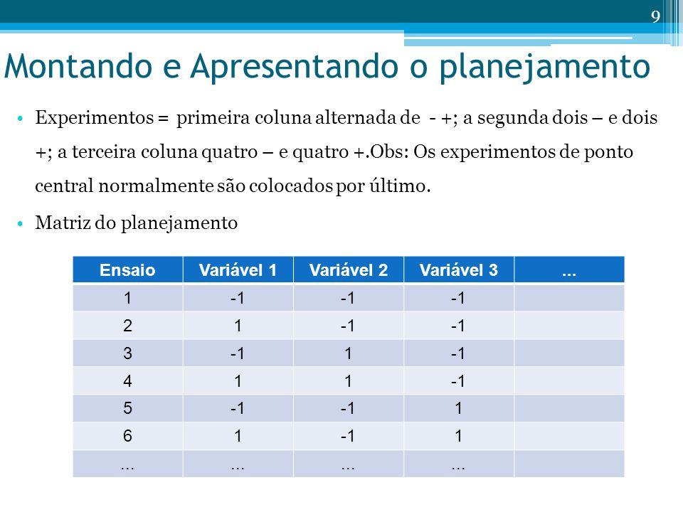 Montando e Apresentando o planejamento Experimentos = primeira coluna alternada de - +; a segunda dois – e dois +; a terceira coluna quatro – e quatro
