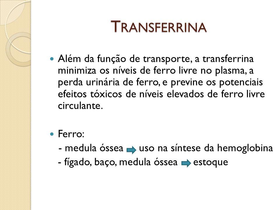T RANSFERRINA Além da função de transporte, a transferrina minimiza os níveis de ferro livre no plasma, a perda urinária de ferro, e previne os potenc