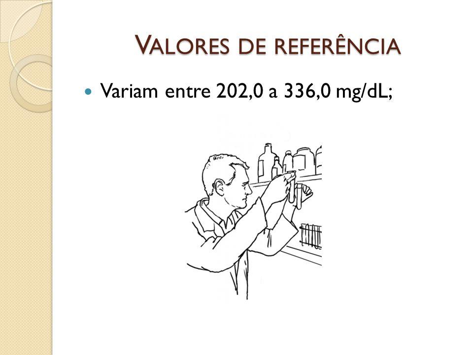 V ALORES DE REFERÊNCIA Variam entre 202,0 a 336,0 mg/dL;