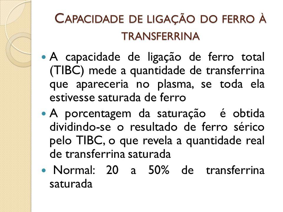 C APACIDADE DE LIGAÇÃO DO FERRO À TRANSFERRINA A capacidade de ligação de ferro total (TIBC) mede a quantidade de transferrina que apareceria no plasm