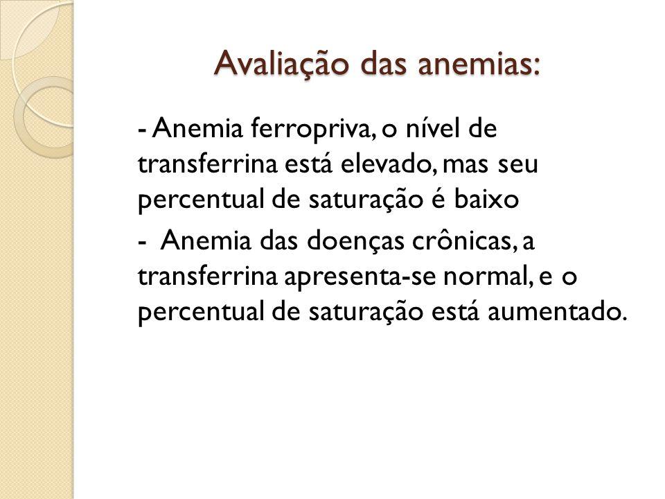 Avaliação das anemias: - Anemia ferropriva, o nível de transferrina está elevado, mas seu percentual de saturação é baixo - Anemia das doenças crônica