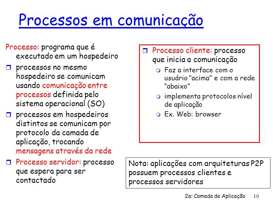 2a: Camada de Aplicação 10 Processos em comunicação Processo: programa que é executado em um hospedeiro r processos no mesmo hospedeiro se comunicam u