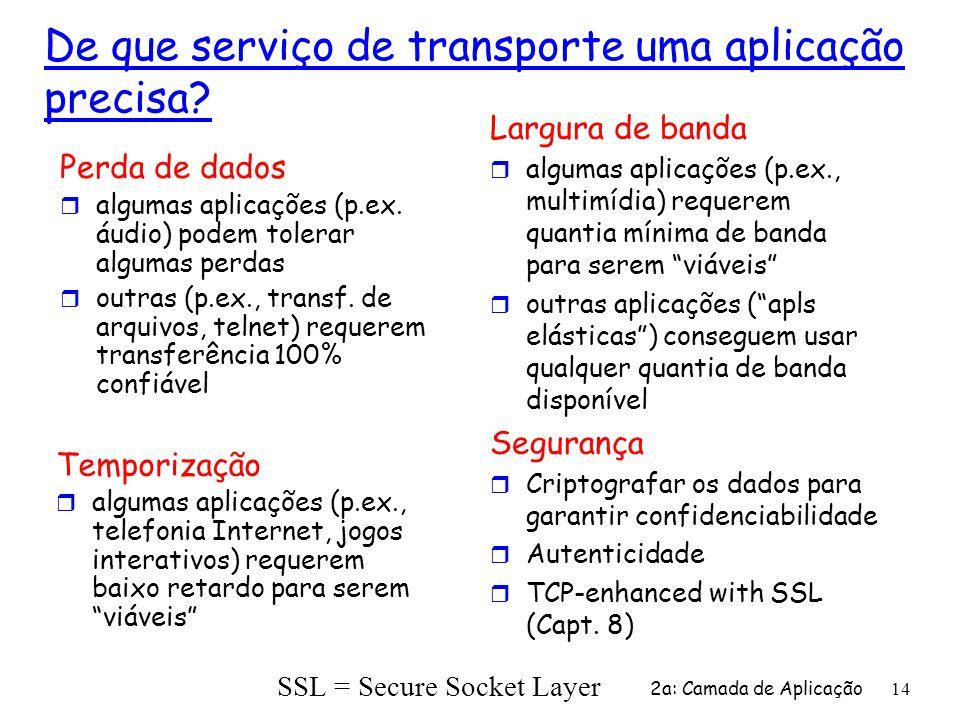 2a: Camada de Aplicação 14 De que serviço de transporte uma aplicação precisa? Perda de dados r algumas aplicações (p.ex. áudio) podem tolerar algumas