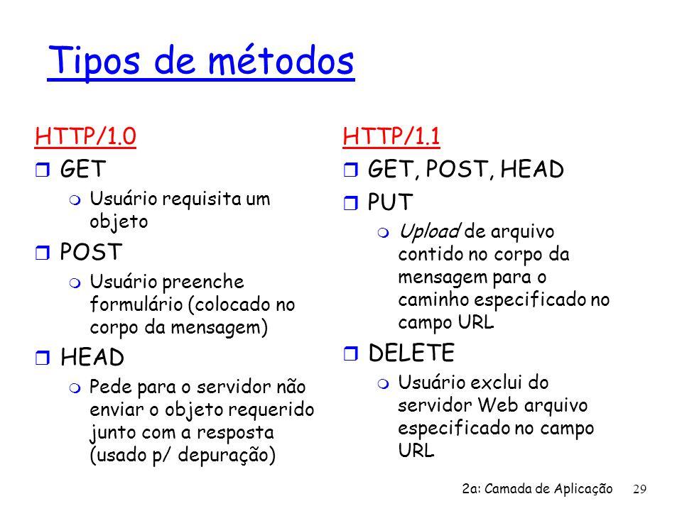 2a: Camada de Aplicação 29 Tipos de métodos HTTP/1.0 r GET m Usuário requisita um objeto r POST m Usuário preenche formulário (colocado no corpo da me