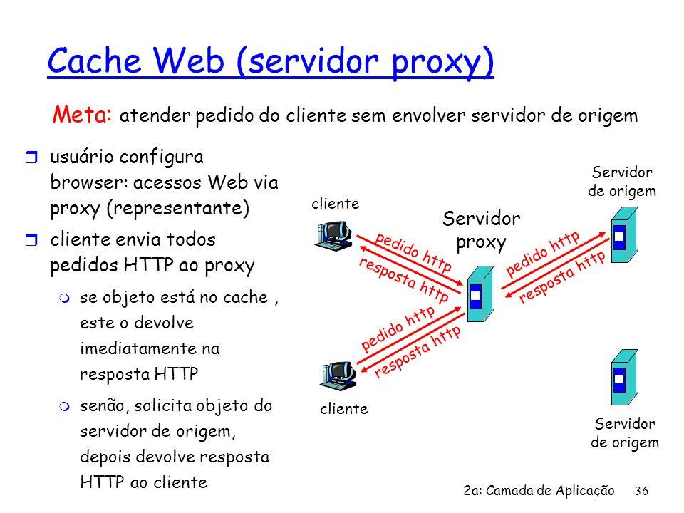 2a: Camada de Aplicação 36 Cache Web (servidor proxy) r usuário configura browser: acessos Web via proxy (representante) r cliente envia todos pedidos