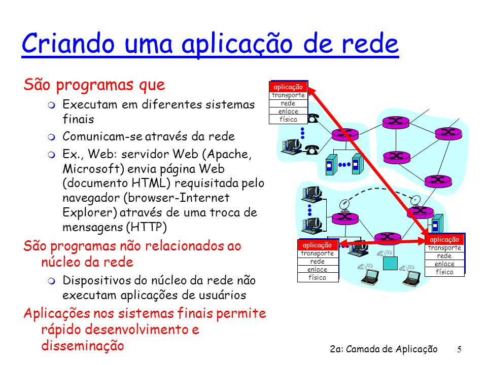 2a: Camada de Aplicação 5 Criando uma aplicação de rede São programas que m Executam em diferentes sistemas finais m Comunicam-se através da rede m Ex