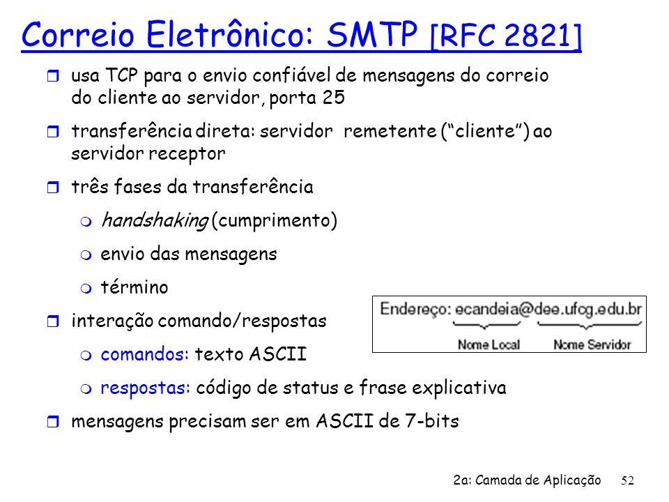 2a: Camada de Aplicação 52 Correio Eletrônico: SMTP [RFC 2821] r usa TCP para o envio confiável de mensagens do correio do cliente ao servidor, porta