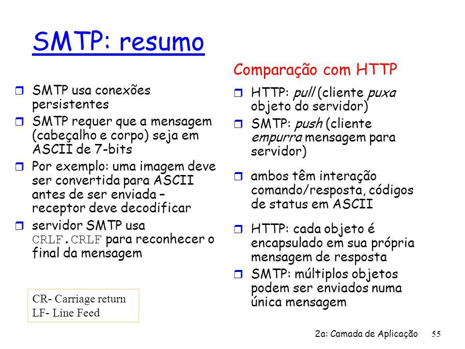 2a: Camada de Aplicação 55 SMTP: resumo r SMTP usa conexões persistentes r SMTP requer que a mensagem (cabeçalho e corpo) seja em ASCII de 7-bits r Po