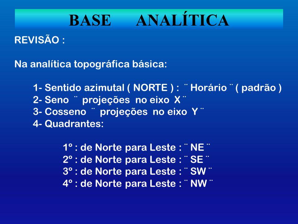 BASE ANALÍTICA REVISÃO : Na analítica topográfica básica: 1- Sentido azimutal ( NORTE ) : ¨ Horário ¨ ( padrão ) 2- Seno ¨ projeções no eixo X ¨ 3- Cosseno ¨ projeções no eixo Y ¨ 4- Quadrantes: 1º : de Norte para Leste : ¨ NE ¨ 2º : de Norte para Leste : ¨ SE ¨ 3º : de Norte para Leste : ¨ SW ¨ 4º : de Norte para Leste : ¨ NW ¨