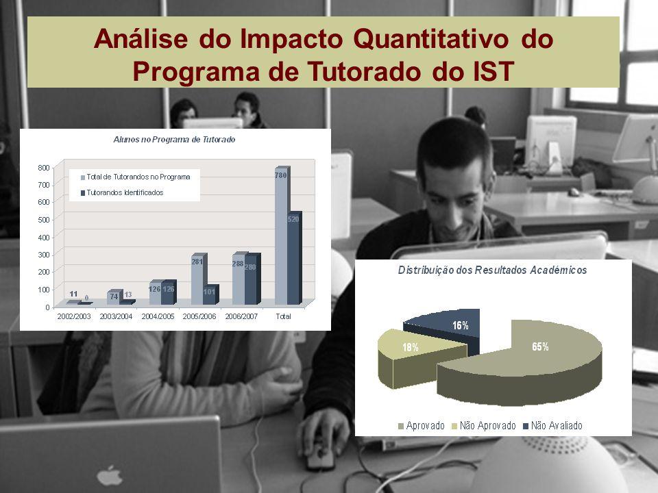 Análise do Impacto Quantitativo do Programa de Tutorado do IST