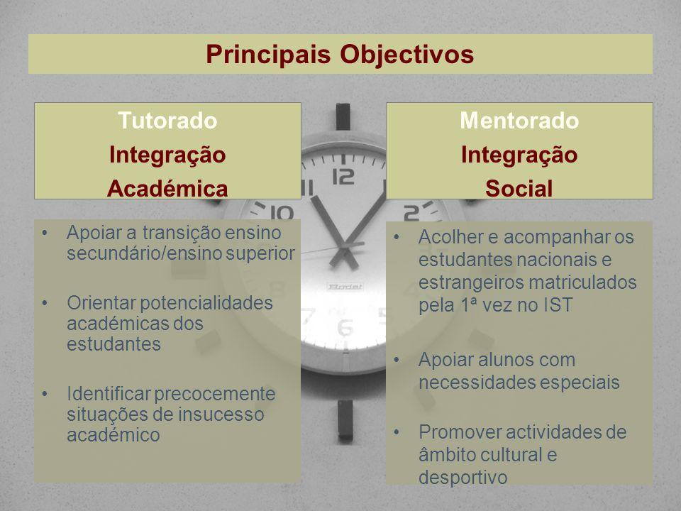 Tutorado Integração Académica Mentorado Integração Social Principais Objectivos Apoiar a transição ensino secundário/ensino superior Orientar potencia