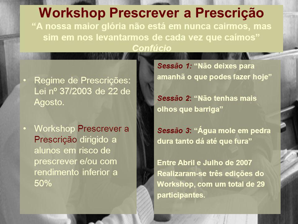 Workshop Prescrever a Prescrição A nossa maior glória não está em nunca cairmos, mas sim em nos levantarmos de cada vez que caímos Confúcio Regime de