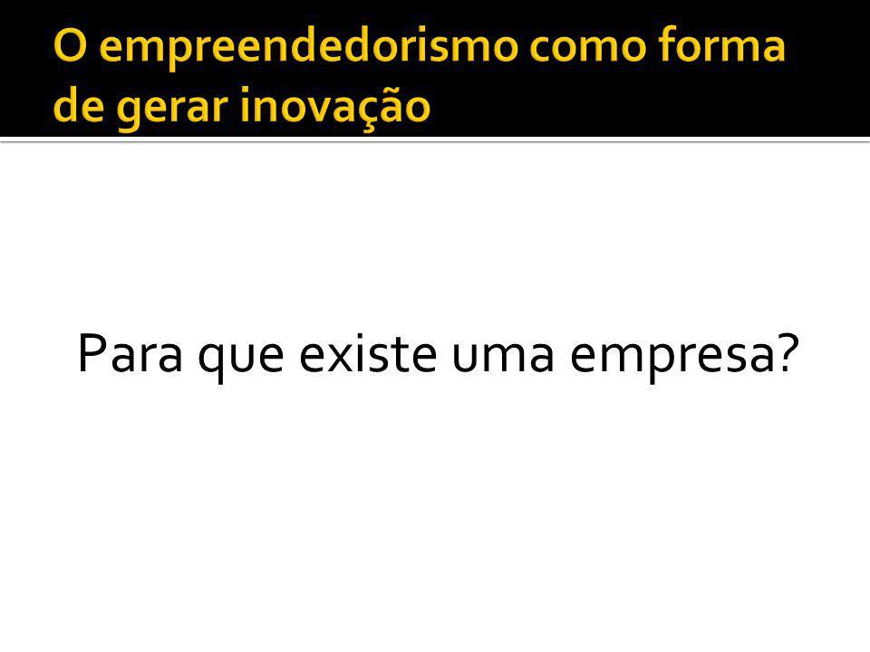 Inovação de Produto Inovação de Processo Inovação Organizacional