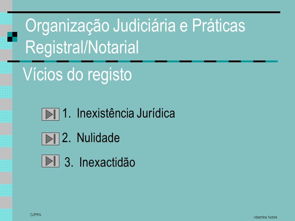 Albertina Nobre OJPRN Organização Judiciária e Práticas Registral/Notarial Vícios do registo 1.Inexistência Jurídica 3.Inexactidão 2.Nulidade