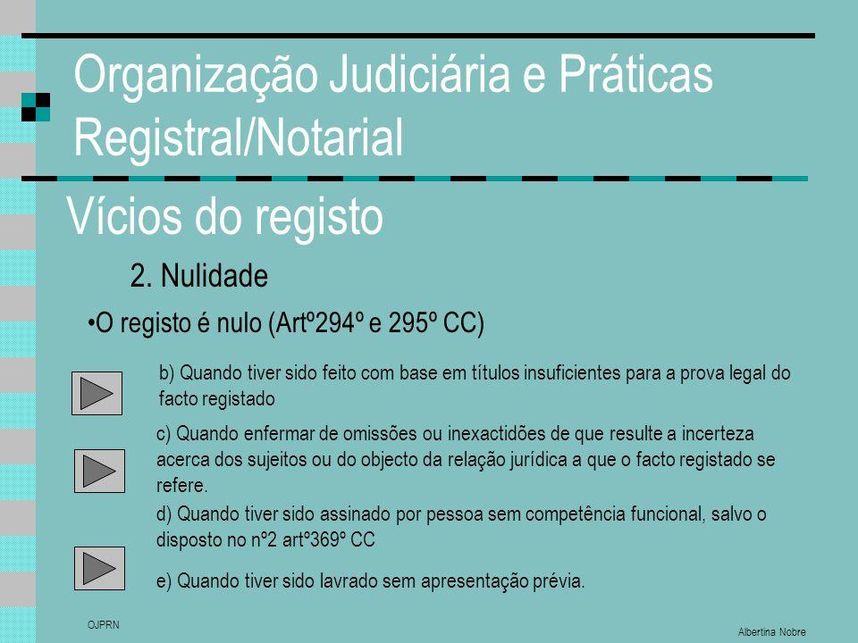 Albertina Nobre OJPRN Organização Judiciária e Práticas Registral/Notarial Vícios do registo 2. Nulidade O registo é nulo (Artº294º e 295º CC) b) Quan