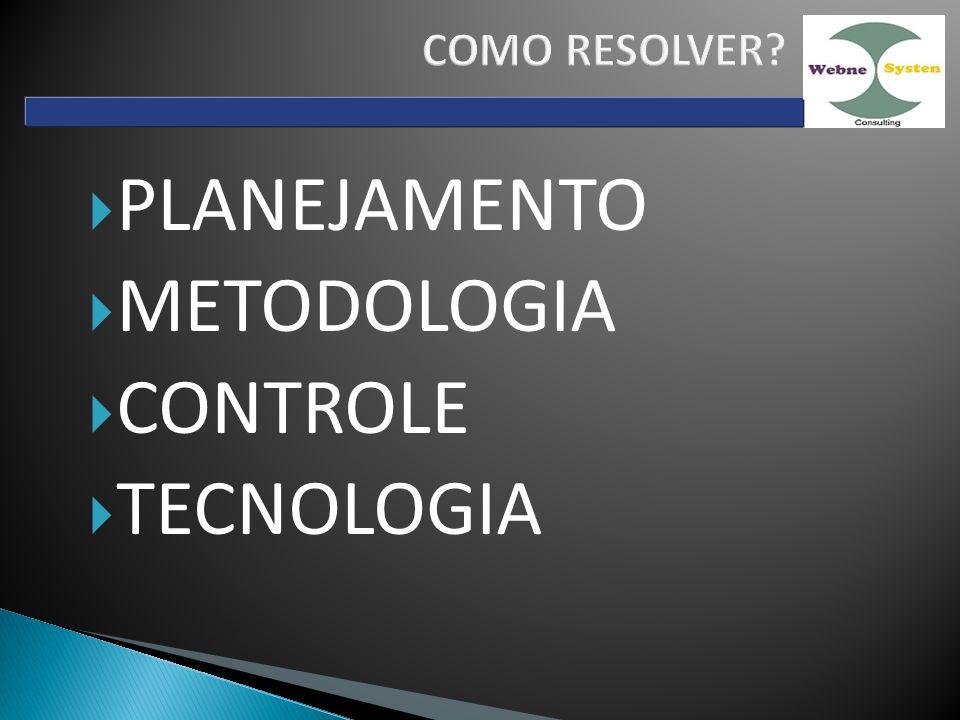PLANEJAMENTO METODOLOGIA CONTROLE TECNOLOGIA
