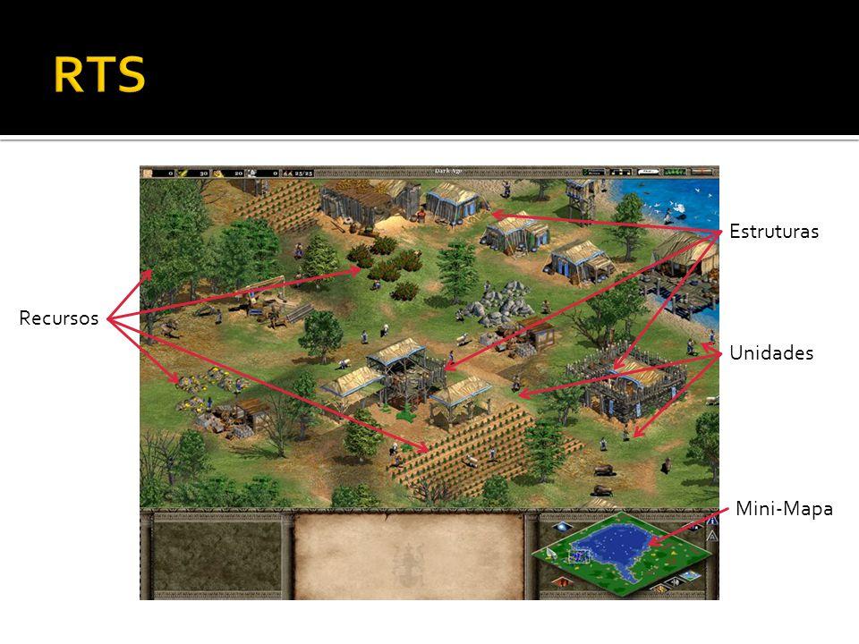 Mini-Mapa Unidades Estruturas Recursos