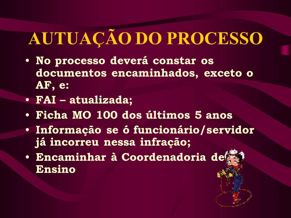AUTUAÇÃO DO PROCESSO No processo deverá constar os documentos encaminhados, exceto o AF, e: FAI – atualizada; Ficha MO 100 dos últimos 5 anos Informaç
