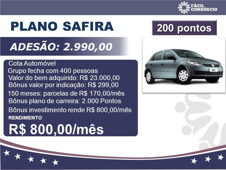 PLANO SAFIRA Cota Automóvel Grupo fecha com 400 pessoas Valor do bem adquirido: R$ 23.000,00 Bônus valor por indicação: R$ 299,00 150 meses: parcelas