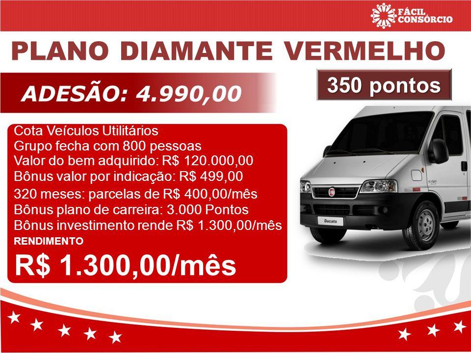 PLANO DIAMANTE VERMELHO Cota Veículos Utilitários Grupo fecha com 800 pessoas Valor do bem adquirido: R$ 120.000,00 Bônus valor por indicação: R$ 499,