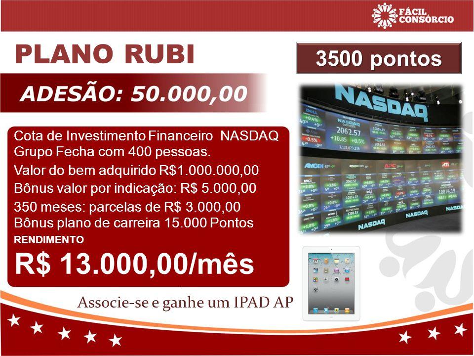 PLANO RUBI Cota de Investimento Financeiro NASDAQ Grupo Fecha com 400 pessoas. Valor do bem adquirido R$1.000.000,00 Bônus valor por indicação: R$ 5.0