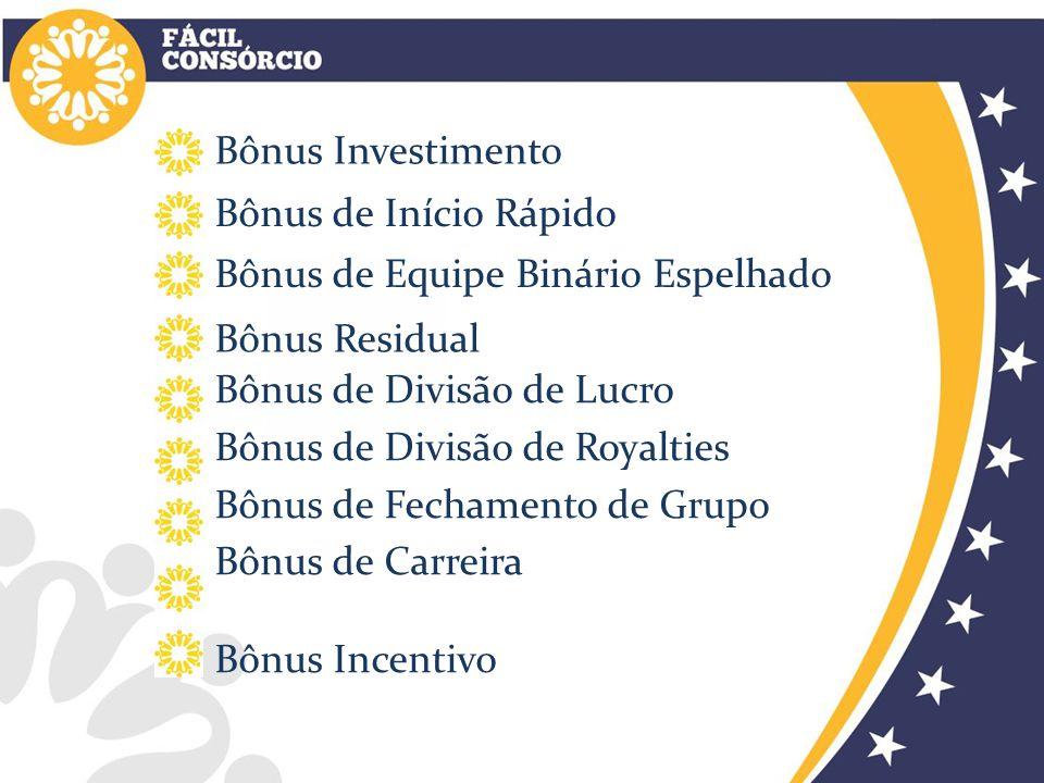 Bônus Investimento Bônus de Início Rápido Bônus de Equipe Binário Espelhado Bônus Residual Bônus de Divisão de Lucro Bônus de Divisão de Royalties Bôn
