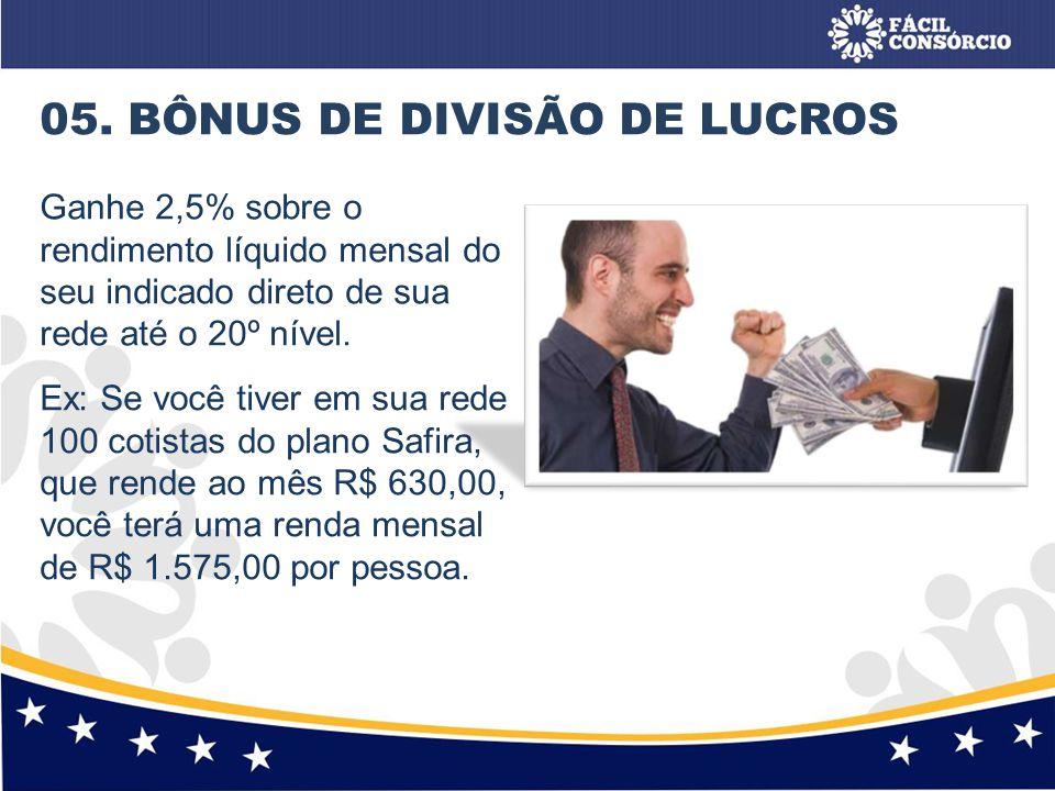 05. BÔNUS DE DIVISÃO DE LUCROS Ganhe 2,5% sobre o rendimento líquido mensal do seu indicado direto de sua rede até o 20º nível. Ex: Se você tiver em s