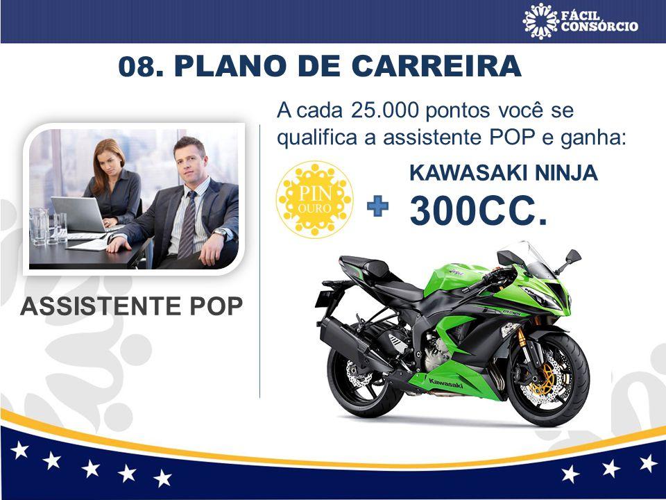 08. PLANO DE CARREIRA A cada 25.000 pontos você se qualifica a assistente POP e ganha: ASSISTENTE POP KAWASAKI NINJA 300CC.
