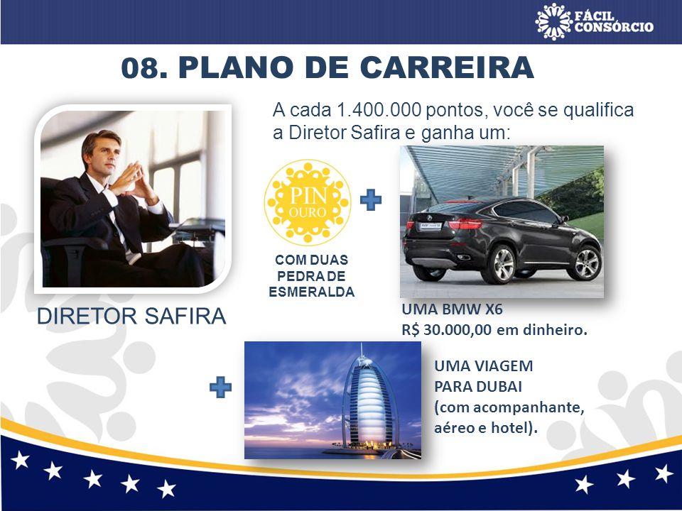 08. PLANO DE CARREIRA UMA BMW X6 R$ 30.000,00 em dinheiro. DIRETOR SAFIRA A cada 1.400.000 pontos, você se qualifica a Diretor Safira e ganha um: COM