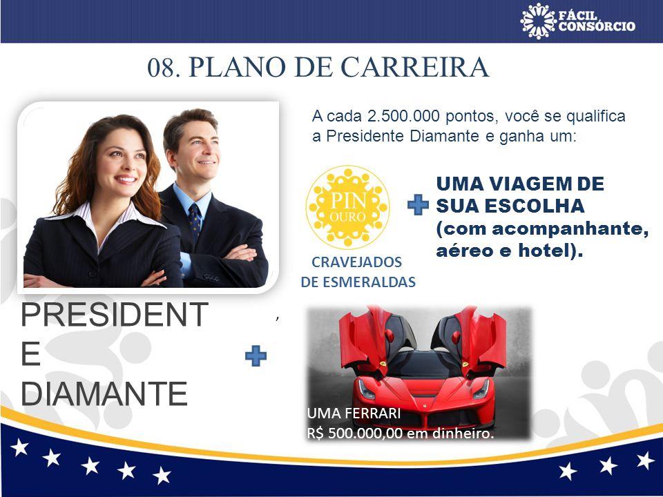 08. PLANO DE CARREIRA, PRESIDENT E DIAMANTE A cada 2.500.000 pontos, você se qualifica a Presidente Diamante e ganha um: CRAVEJADOS DE ESMERALDAS UMA