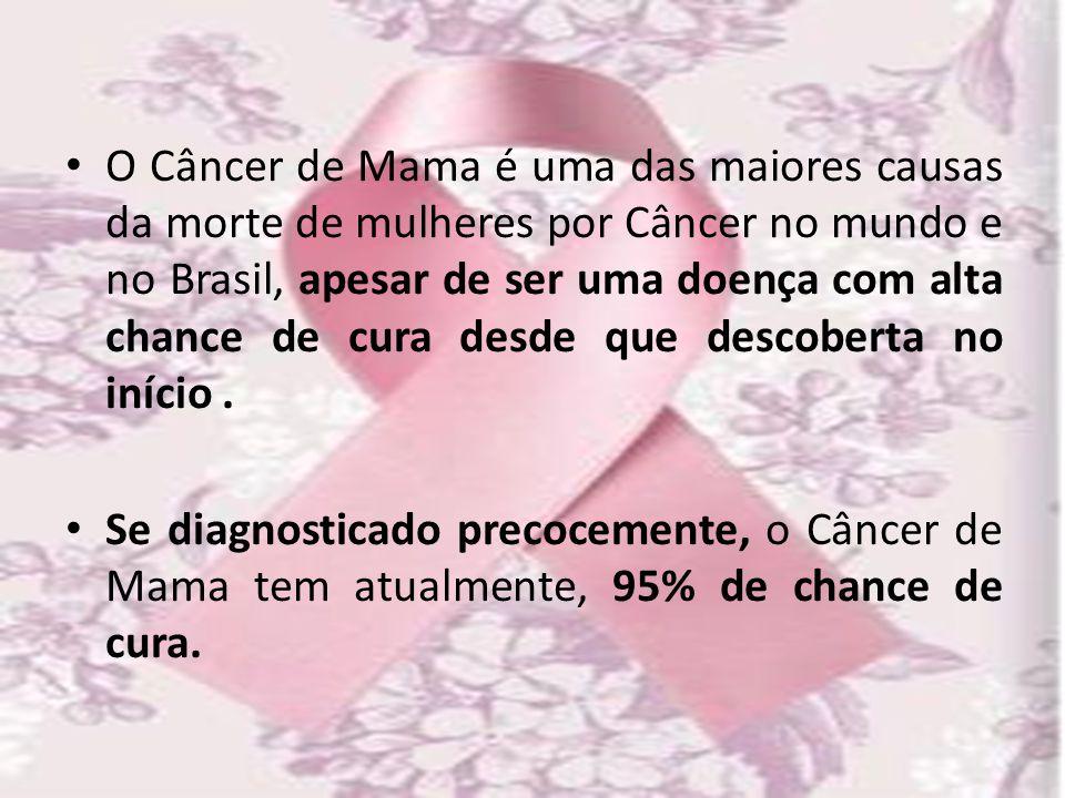 O Câncer de Mama é uma das maiores causas da morte de mulheres por Câncer no mundo e no Brasil, apesar de ser uma doença com alta chance de cura desde