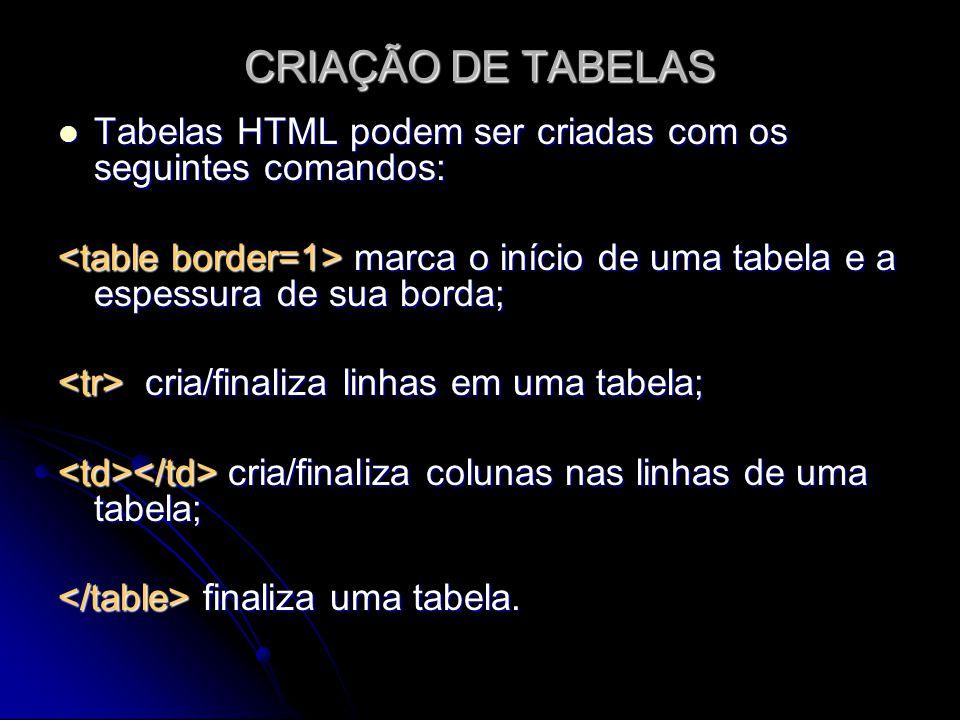CRIAÇÃO DE TABELAS Tabelas HTML podem ser criadas com os seguintes comandos: Tabelas HTML podem ser criadas com os seguintes comandos: marca o início