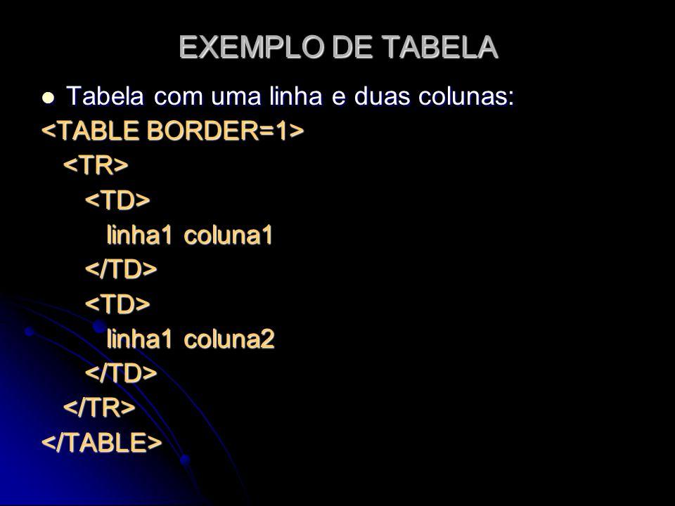 EXEMPLO DE TABELA Tabela com uma linha e duas colunas: Tabela com uma linha e duas colunas: linha1 coluna1 linha1 coluna1 linha1 coluna2 linha1 coluna