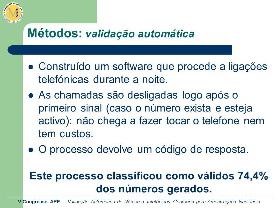 V Congresso APE Validação Automática de Números Telefónicos Aleatórios para Amostragens Nacionais Métodos: validação automática Construído um software que procede a ligações telefónicas durante a noite.