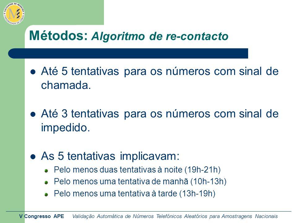 V Congresso APE Validação Automática de Números Telefónicos Aleatórios para Amostragens Nacionais Métodos: Algoritmo de re-contacto Até 5 tentativas para os números com sinal de chamada.