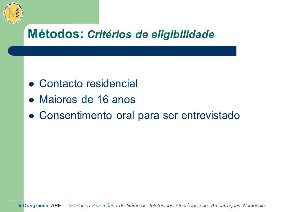 V Congresso APE Validação Automática de Números Telefónicos Aleatórios para Amostragens Nacionais Métodos: Critérios de eligibilidade Contacto residen