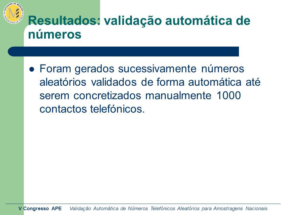 V Congresso APE Validação Automática de Números Telefónicos Aleatórios para Amostragens Nacionais Resultados: validação automática de números Foram gerados sucessivamente números aleatórios validados de forma automática até serem concretizados manualmente 1000 contactos telefónicos.